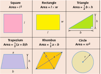 This year, I'll be focusing more on geometry. To start, let's review ...